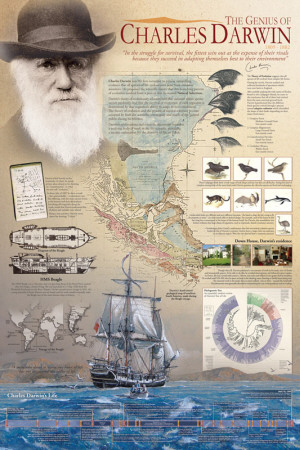 the-genius-of-charles-darwin